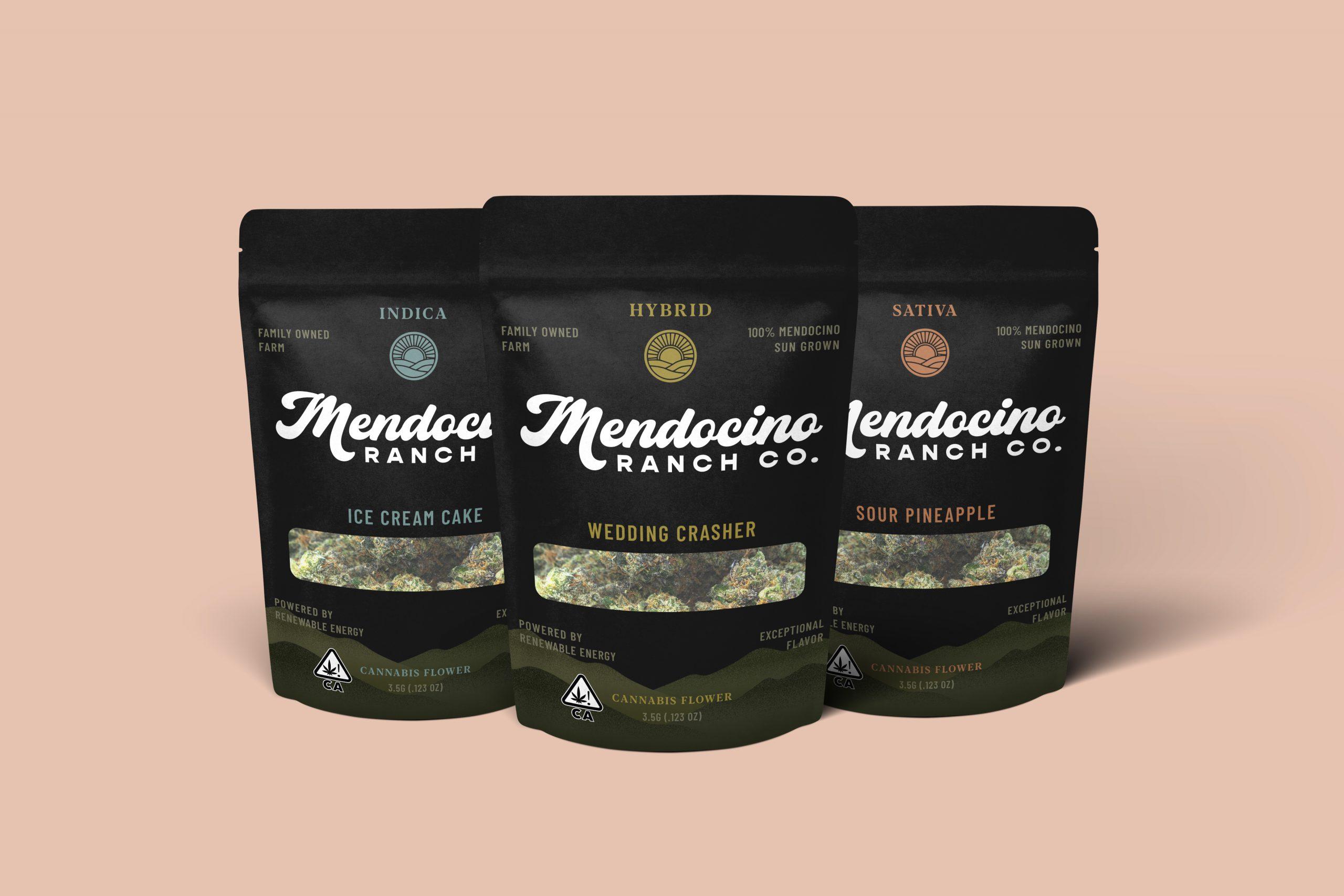 Mendocino Ranch Co.